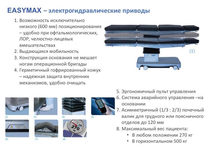 Операционный стол с электроприводом Easymax