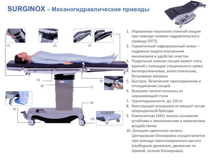 Малый операционный стол Surginox
